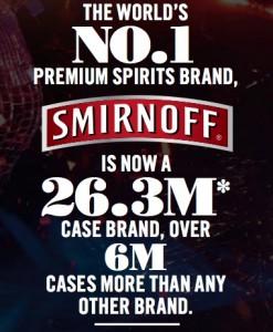 SmirnoffNo.! poster